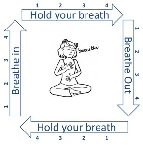 Square-breathing1